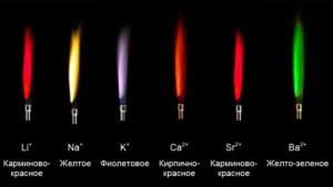 цвет пламени ионы металлов